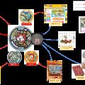 【図解で解説】妖怪メダルの入手方法と遊び方